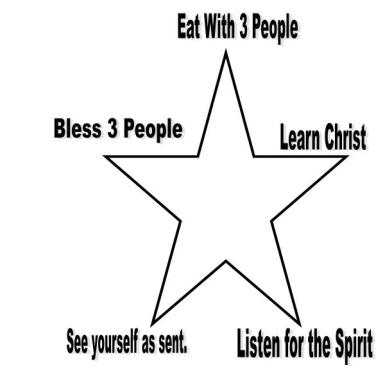 BELLS Star